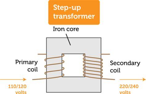 wiring diagram for rv step wiring diagram gw micro