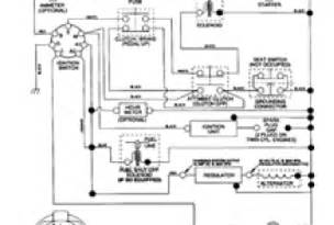 craftsman key switch wiring diagram pictures to pin on pinsdaddy