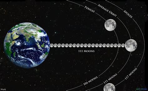 Earth Moon And Sun the holy 108 earth sun and moon
