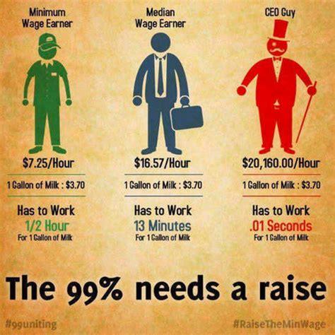 how much is minimum wage raise california s minimum wage ballot initiative