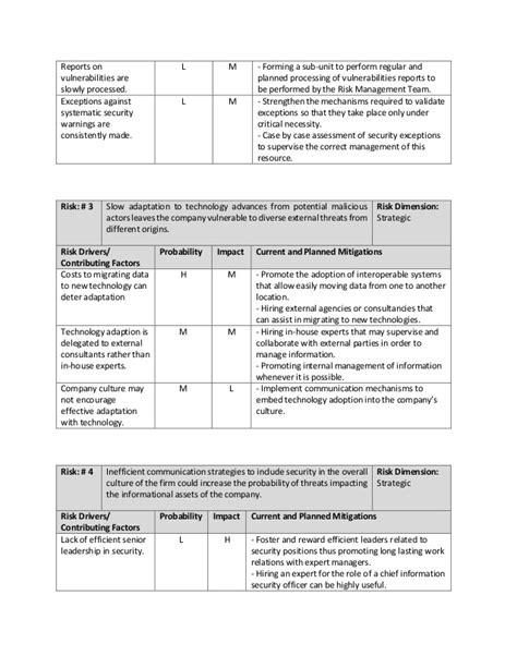 schoodles assessment report template jpmorgan co risk assessment report