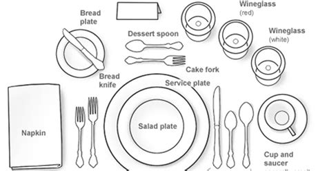 table setting chart how to set a formal table setting b a s
