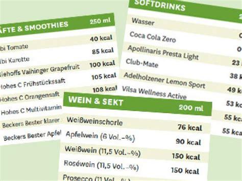kalorientabelle zum ausdrucken  kalender