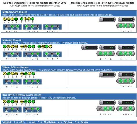 Dell Diagnostic Lights by Dell Optiplex 780 Diagnostic Lights Car Interior Design