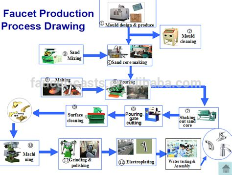 inductor manufacturing process inductor manufacturing process 28 images how it s made ceramic capacitors 171 adafruit