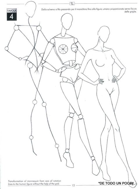 pattern making book il modellismo free download indian beauty blog fashion lifestyle makeup
