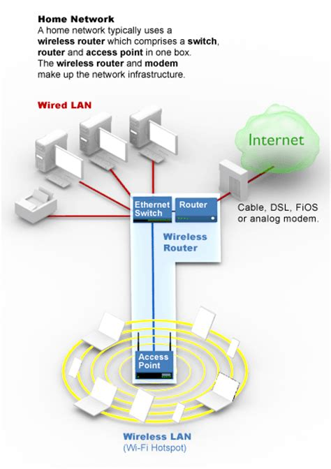 internet definition wireless lan definition from pc magazine encyclopedia