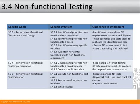 non functional test plan template tmmi implementation guideline
