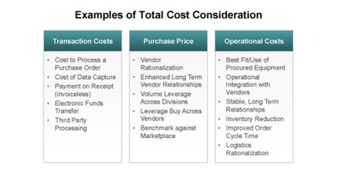 procurement cost saving report template gibson consulting strategic sourcing supply chain and