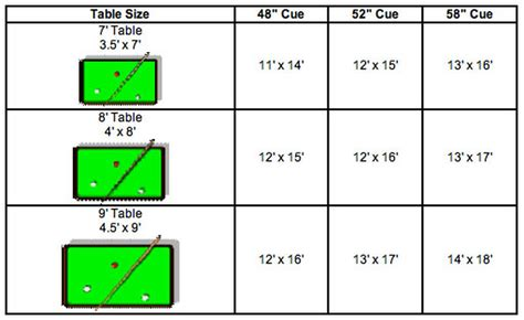 what s the standard size of a pool table pool table size chart pool table room size