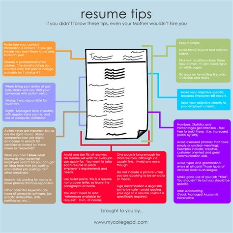 tips for a resume career unius learning
