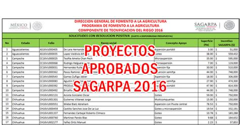 sagarpa listado de veneficiarios 2016 proyectos con dictaminaci 243 n positiva sagarpa 2016
