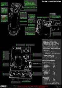 ka 50 thrustmaster warthog profile