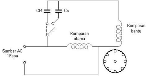 rangkaian kapasitor pada pompa air motor kapasitor start dan motor kapasitor running debby ari kurnia setiawan