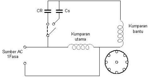 kapasitor running motor kapasitor start dan motor kapasitor running debby ari kurnia setiawan