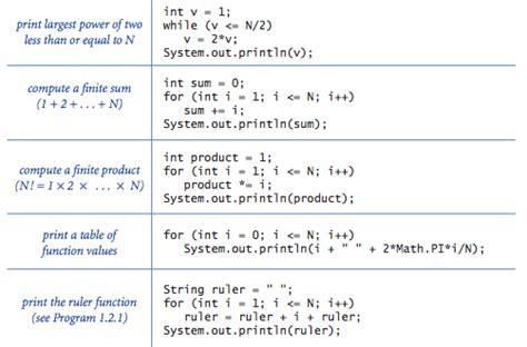 format untuk print lop while and for loops in java java pinterest java