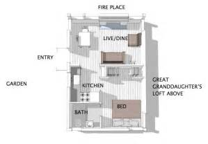 Small Backyard House Plans by Backyard Cottages Coming To A Neighborhood Near You