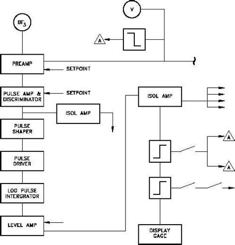 block diagram free electronic block diagram drawing electronic get free