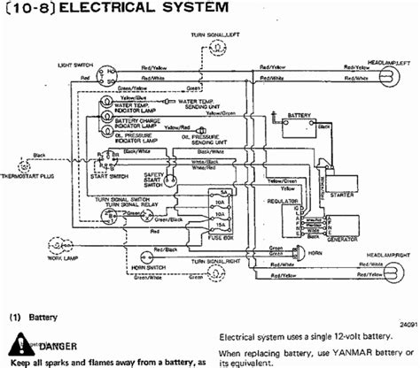 kubota wiring diagram pdf kubota b7500 manual pdf