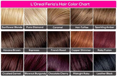 l oreal preference color chart l oreal feria s hair color chart hair