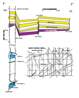 structural cross section figure 15 structural cross section f f