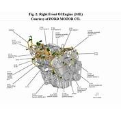 Ford Taurus Questions  Does Anybody Know Where And