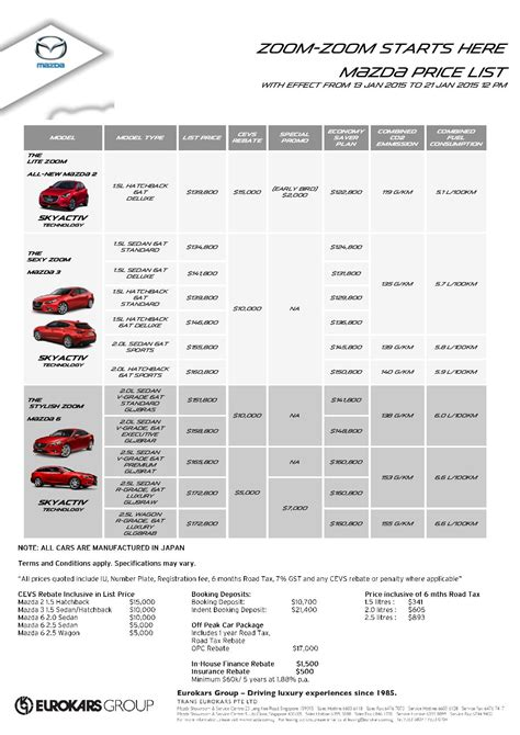 mazda australia price list audi 2015 list price car release date and review