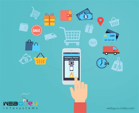www online mobile shopping com how online shopping can be influenced by a mobile app