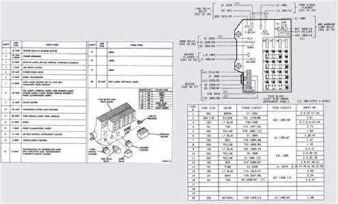 fuse box diagram  dodge dakota fixya