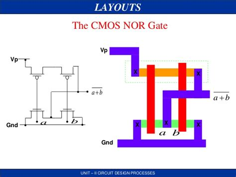 vlsi cmos layout vlsi stick daigram jce