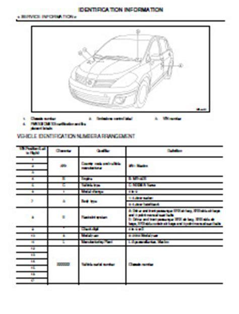 download car manuals 2008 nissan versa on board diagnostic system nissan versa 2007 2008 2009 sedan hatchback workshop service repair manual