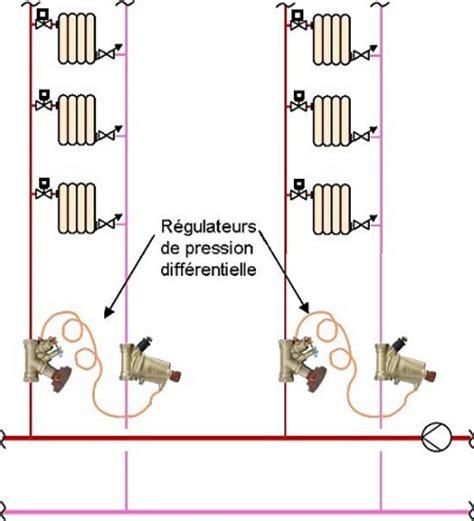 Plus De Pression Dans Les Robinets by N 176 3 Robinets R 233 Gulateurs De Pression Diff 233 Rentielle Niv 3