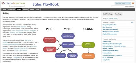 sales playbook template image gallery sales playbook