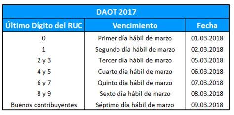 sunat vencimiento del daot 2015 macro para calcular y generar reportes para la daot sunat 2017