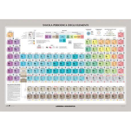 tavola periodica degli alimenti tavola periodica degli alimenti 28 images heavytrader