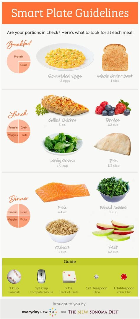 Sonoma Diet The Sonoma Diet Cookbook by Smart Portions For Your Plate Everyday Health