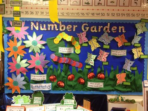new year display ks1 my maths display year 1 classroom display ideas