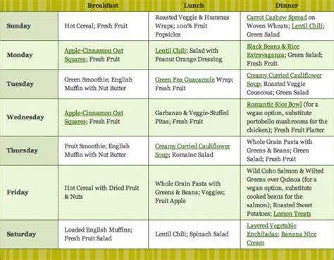 Galerry printable plant paradox food list Page 2