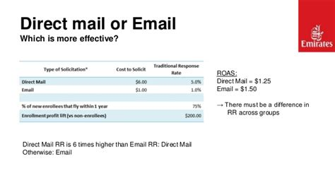 emirates email customer segmentation analysis emirates