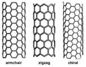 armchair nanotube nanotechnologies carbon nanotubes robaid