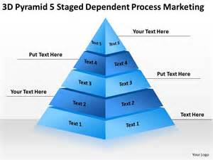 safety pyramid template business model diagram 3d pyramid 5 staged dependent