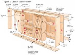 How To Build Kitchen Cabinets Free Plans by Cabinets Marvelous How To Build Cabinets For Home How To