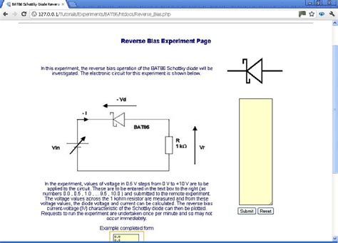 bias diode experiment using matlab in the teaching and learning of semiconductor device fundamentals intechopen