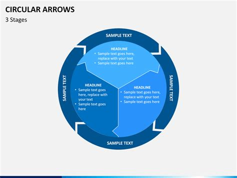 powerpoint circular arrow template circular arrows powerpoint template sketchbubble