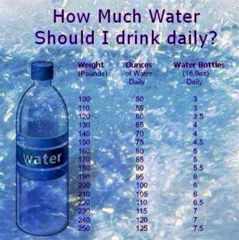 how much water to drink iamfoodieinspiration pinterest bottle what s the and weights