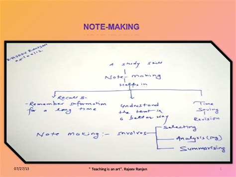 note making styles skills hub how to develop note making skill