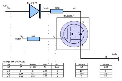 mosfet gate resistance measurement kll engineering work articles arduino project mosfet tests