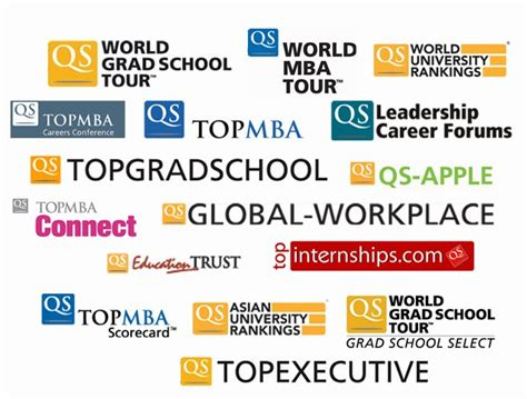 Qs Top Mba Scholarships by About Qs
