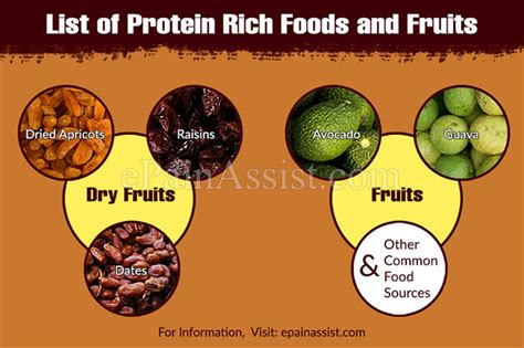 protein rich fruits list of protein rich foods and fruits