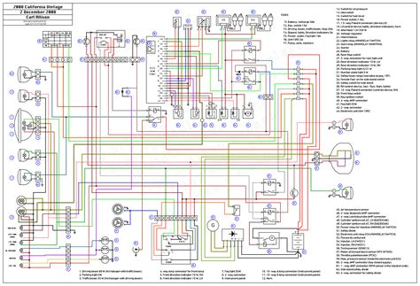 honda splendor plus wiring diagram find and save